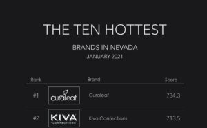 hottest cannabis brands in Nevada