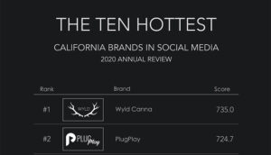 Most popular weed brands in California by social media